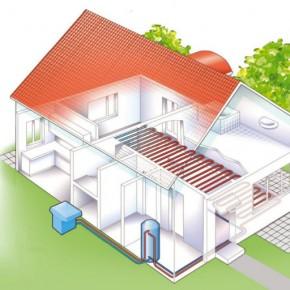Тепловой-насос-с-воздушным-теплообменом-290x290