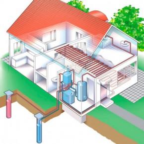 Водяной-тепловой-насос-290x290