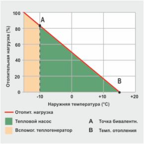 бивалентность-ТН-290x290
