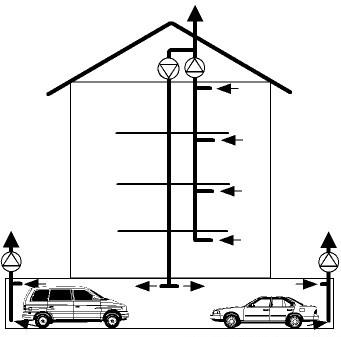 Вентиляция СТО и гаража – методика упрощенного расчета расходов воздуха